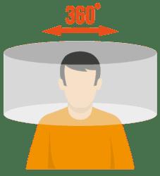 Visite en 360°